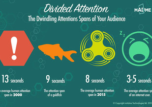 Divided Attention: How to Engage with Dwindling Attention Spans