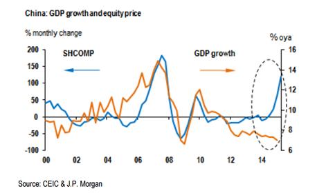 The return of volatility