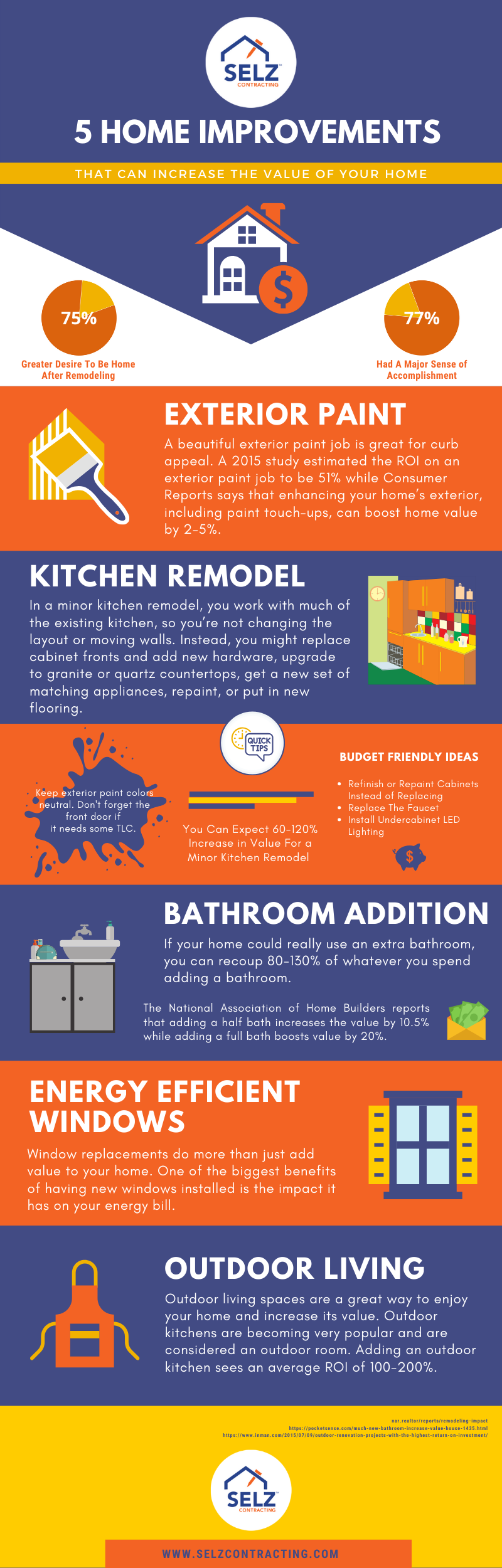 5 home improvement ideas