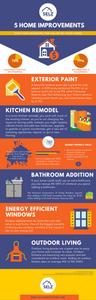 5 home improvement ideas