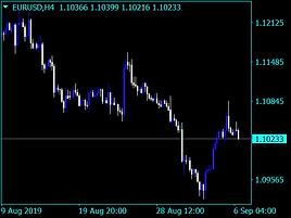 forex-u-turn-indicator.png