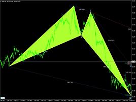 harmonic-pattern-scanner-indicator.png