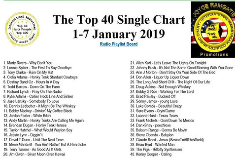 Charts 1.jpg
