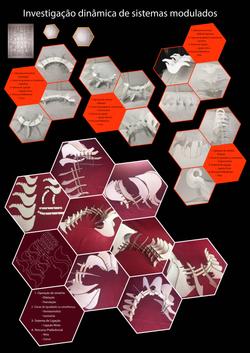 Cartaz de Produtos- Forma de Produçã