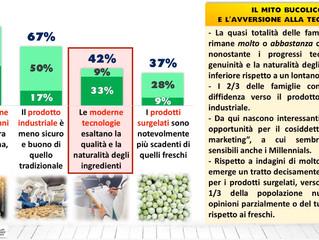 L'avversione all'industria e alla tecnologia alimentare