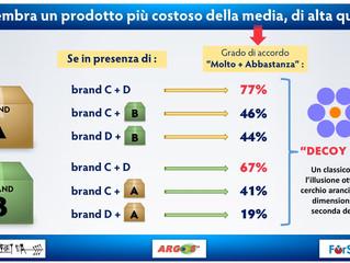 Assortimento ottimale & Decoy Effect: un fenomeno del marketing distributivo