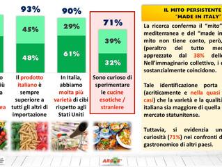 """Il """"mito"""" del made in Italy e della dieta mediterranea"""