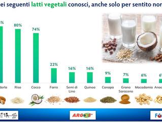 Latti vegetali: esperienze di consumo senza basi conoscitive?