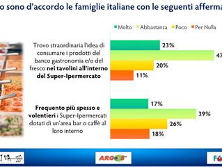 Dal supermarket al grocerant: i clienti precedono i gestori?