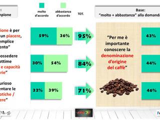 La cultura di consumo del caffè