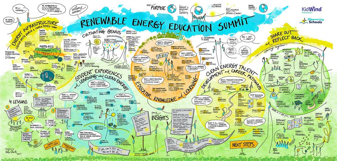 Renewable_Energy_Education_Summit_2021.j