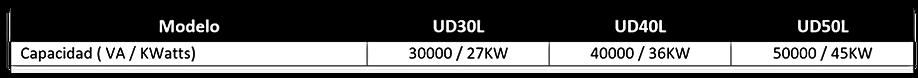 Modelos UDL.png