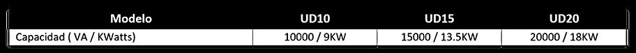 Modelos UD.png