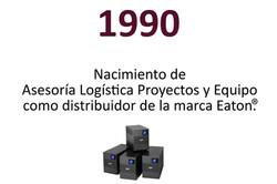 Línea_de_Tiempo_1990