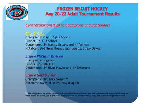 MAY 20-22 2016 Adult Tournament Results
