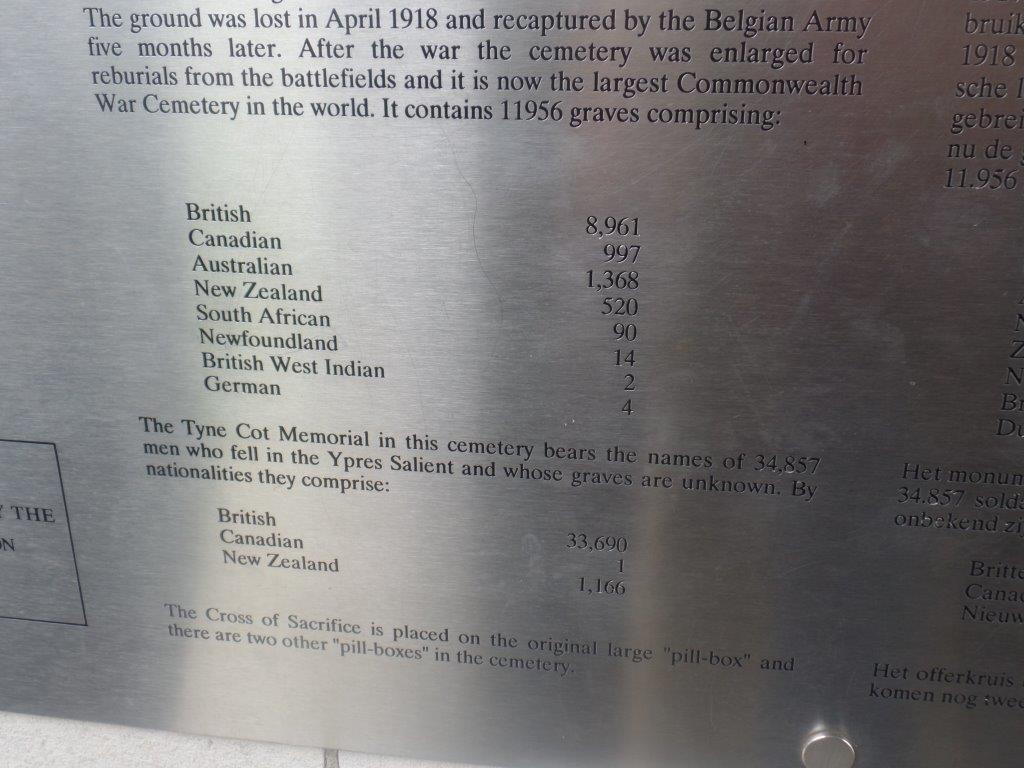 Ypres,Tynecot,Passchendale,Belgium 28th June 3rd July 2016 176