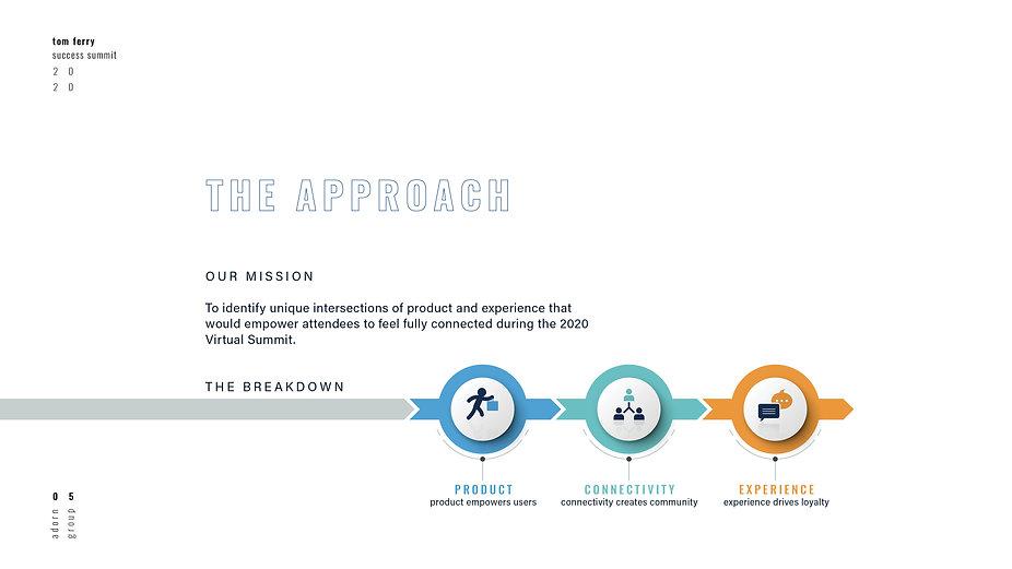 Tom Ferry Success Summit 20205.jpg
