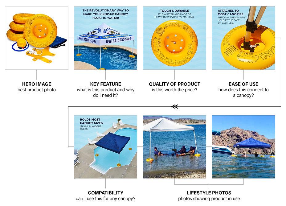 Slides Explanation.jpg