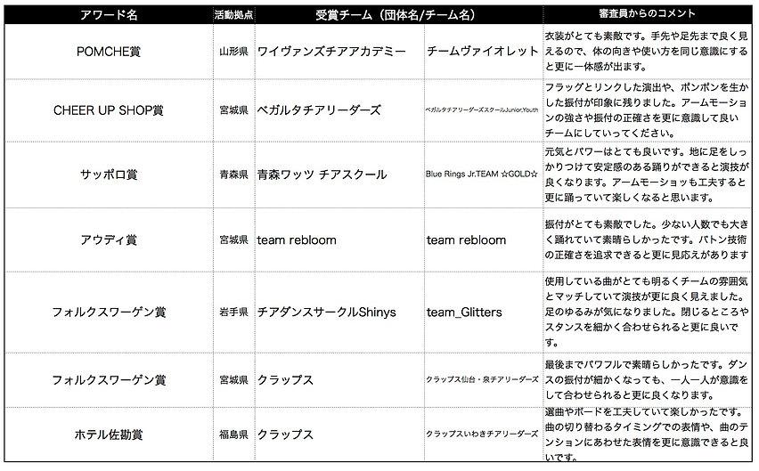 審査結果3.jpg