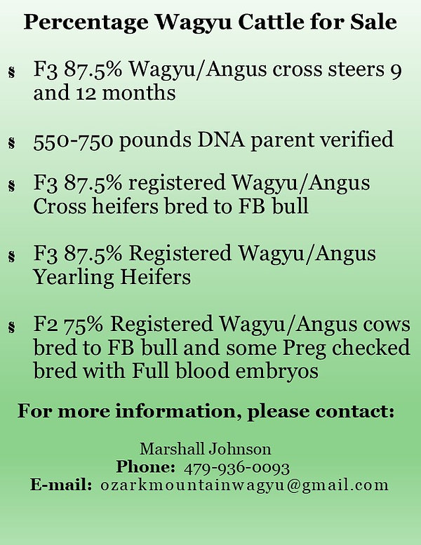 Percent Cattle Ad Johnson.jpg