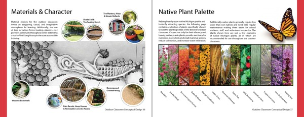 native plant spread