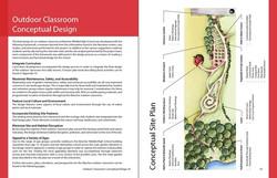 """""""Design"""" spread"""