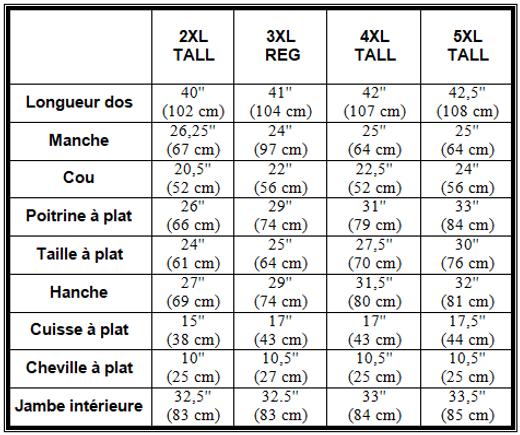 charte_couvre_tout_orange_français.png