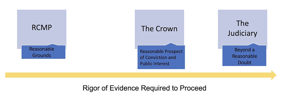 Rigor of Evidence.jpg