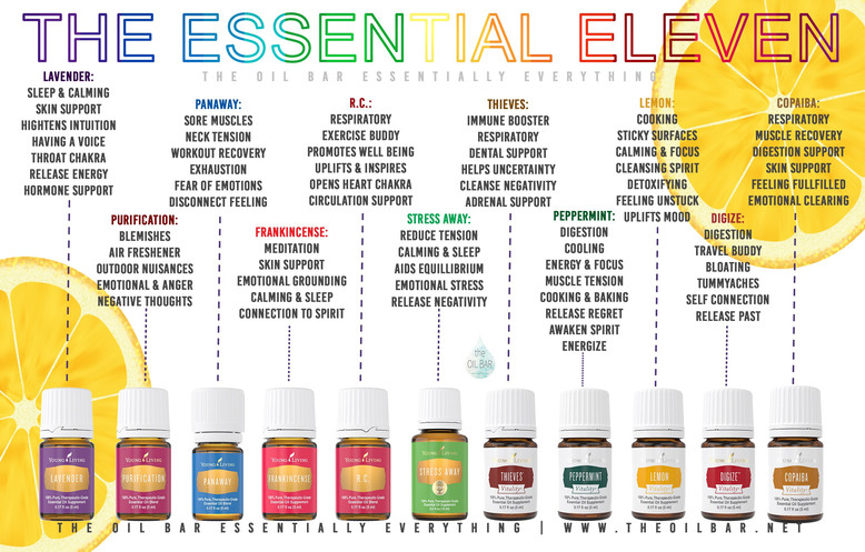 Young-Living-Essential-11-Oils-Kit.jpg