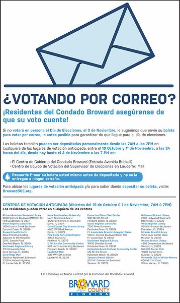 Votacion Octubre.png