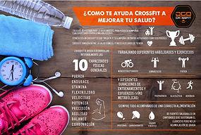 ¿Cómo te ayuda CrossFit? en DGO CrossFit en Durango México