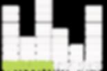 Sincoupa Productions logo