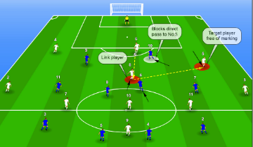 Moving the ball to the target player can