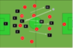 Defending Deep and Counter Attacking.png