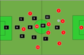 Defensive Positions of Players.png