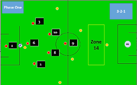Individual Development Plan #9 position