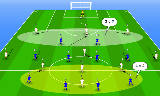 4-2-3-1 to 3-3-3-1 When Build up Play Ag