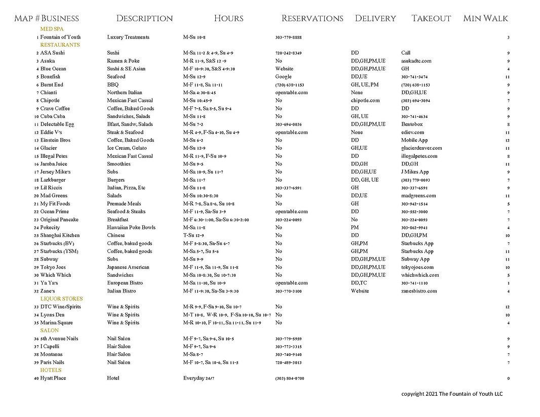 GWV Resort Businesses (version 1).jpg