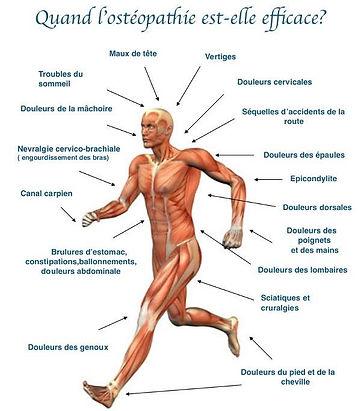 Efficacité Ostéopathie Boris Bervelt Cagnes