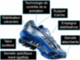 Chaussure maximaliste