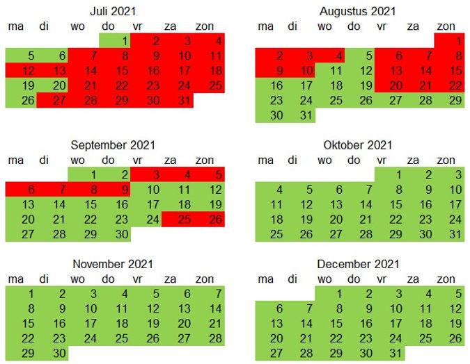 BenB 2021 deel 2 Juli - December.JPG