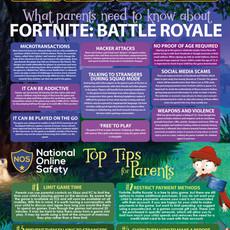 Fortnite Parents' Guide.jpg