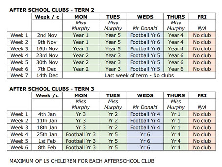Cancelled - Sports Clubs