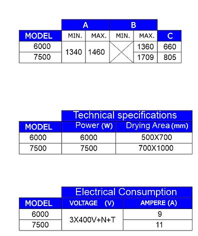 tabela imasec linear.png