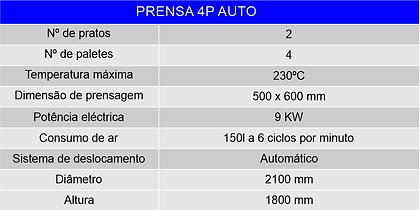 Tabela prensa 4p.png