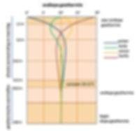 temperatuurverloop-ondergrond (1).jpg
