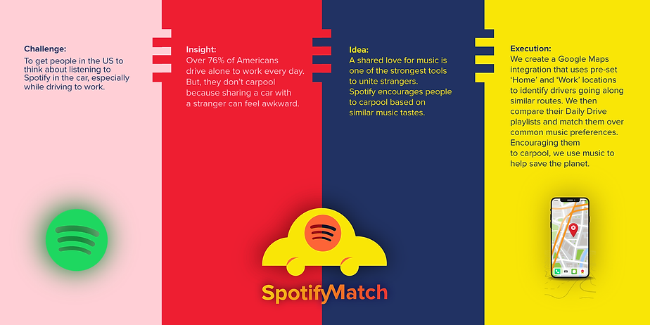 S-007_Spotify match Board.tif