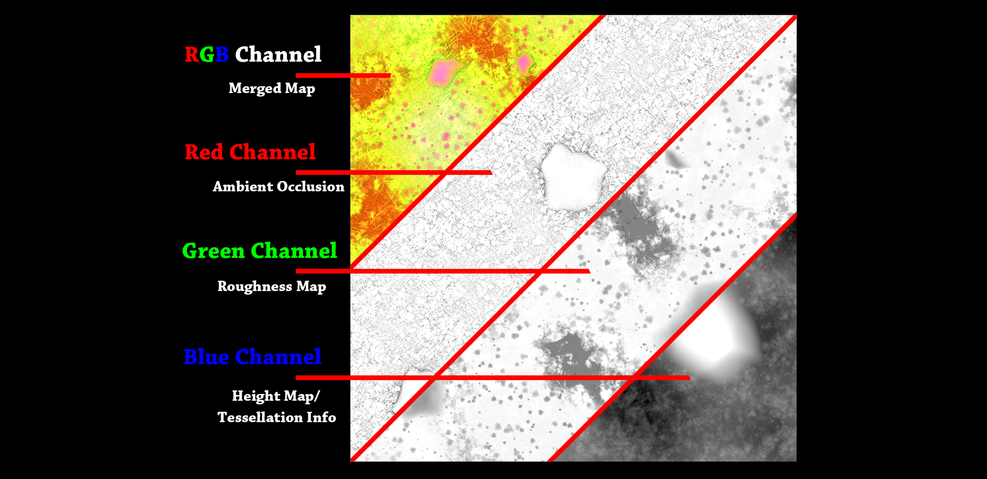 Channal Mixed Texture Map