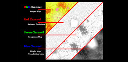 Channal Mixed Texture Map