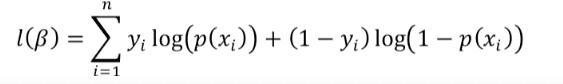log of Likelihood equation